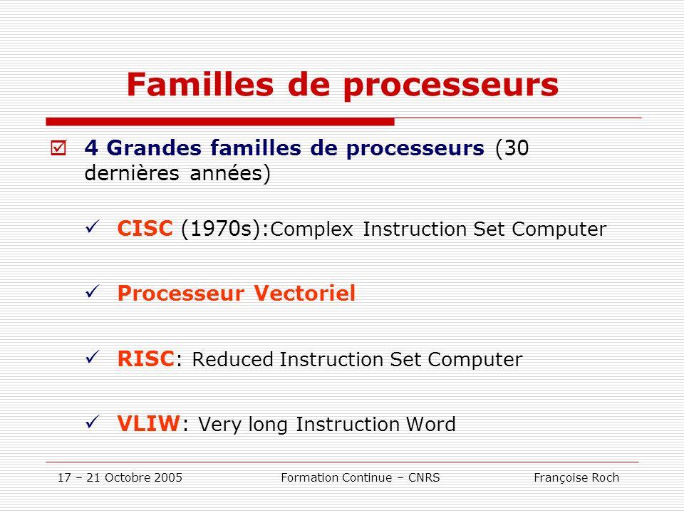 17 – 21 Octobre 2005 Formation Continue – CNRS Françoise Roch Familles de processeurs 4 Grandes familles de processeurs (30 dernières années) CISC (19