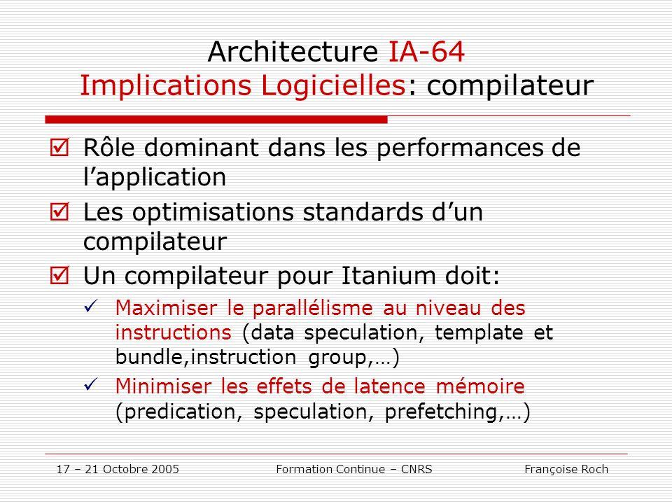 17 – 21 Octobre 2005 Formation Continue – CNRS Françoise Roch Architecture IA-64 Implications Logicielles: compilateur Rôle dominant dans les performa