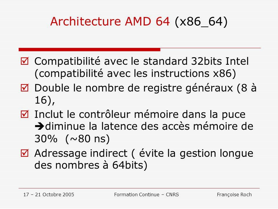 17 – 21 Octobre 2005 Formation Continue – CNRS Françoise Roch Architecture AMD 64 (x86_64) Compatibilité avec le standard 32bits Intel (compatibilité