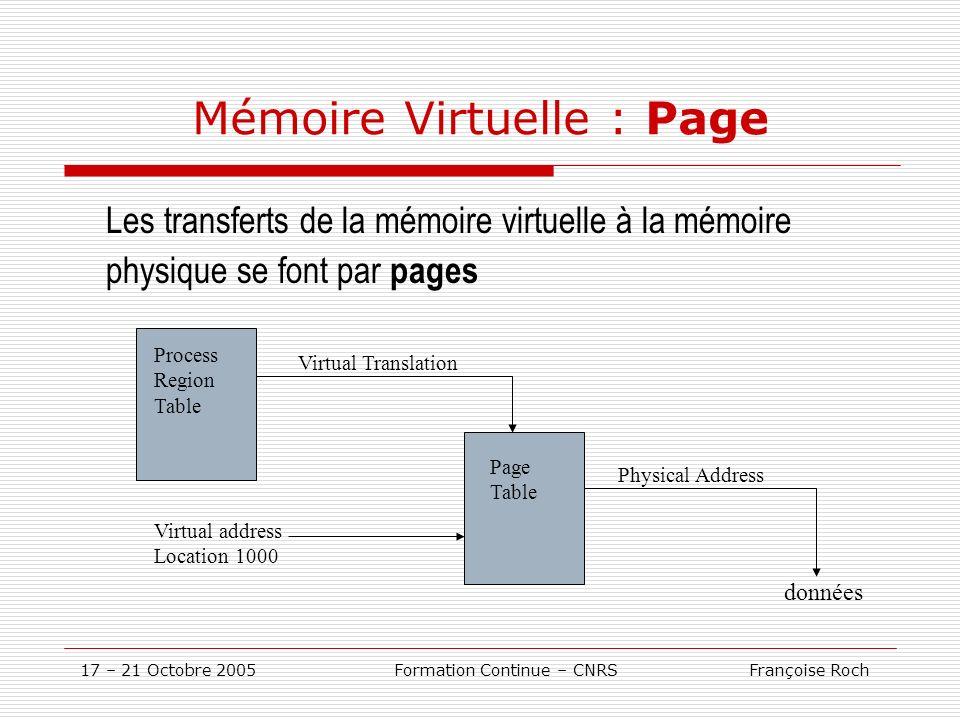 17 – 21 Octobre 2005 Formation Continue – CNRS Françoise Roch Mémoire Virtuelle : Page Les transferts de la mémoire virtuelle à la mémoire physique se