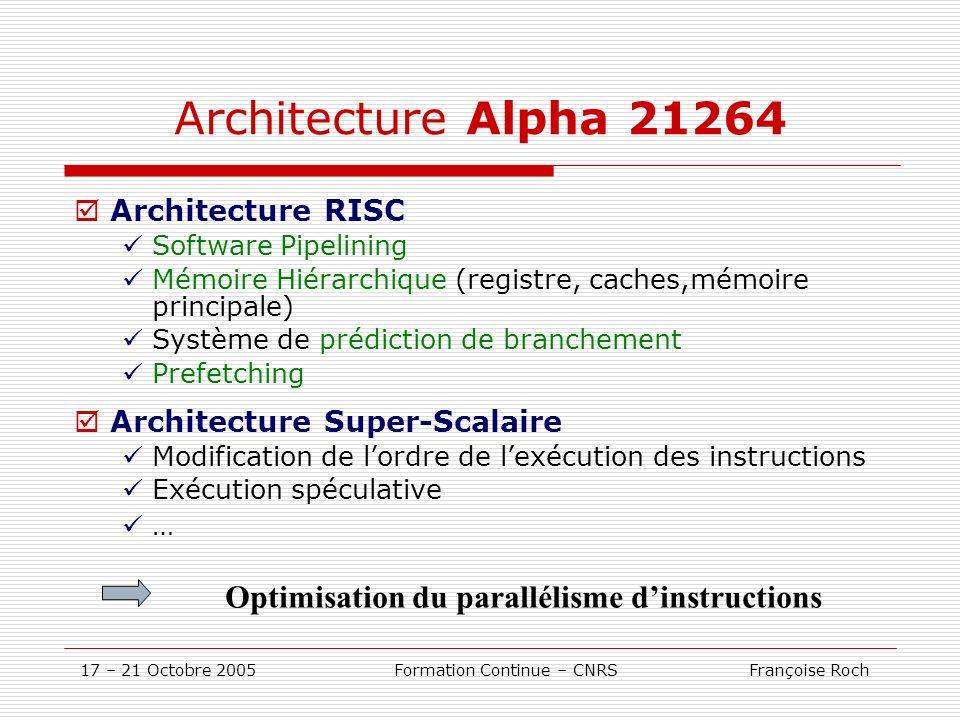 17 – 21 Octobre 2005 Formation Continue – CNRS Françoise Roch Architecture Alpha 21264 Architecture RISC Software Pipelining Mémoire Hiérarchique (reg