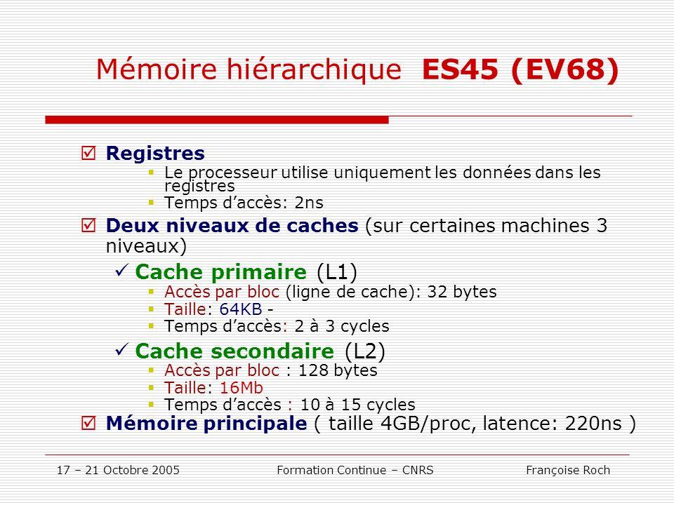 17 – 21 Octobre 2005 Formation Continue – CNRS Françoise Roch Mémoire hiérarchique ES45 (EV68) Registres Le processeur utilise uniquement les données