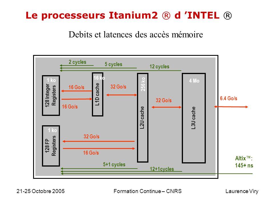 21-25 Octobre 2005 Formation Continue – CNRS Laurence Viry 128 FP Registers 1 ko 128 Integer Registers 1 ko L1D cache 16 ko L2U cache 256 ko L3U cache