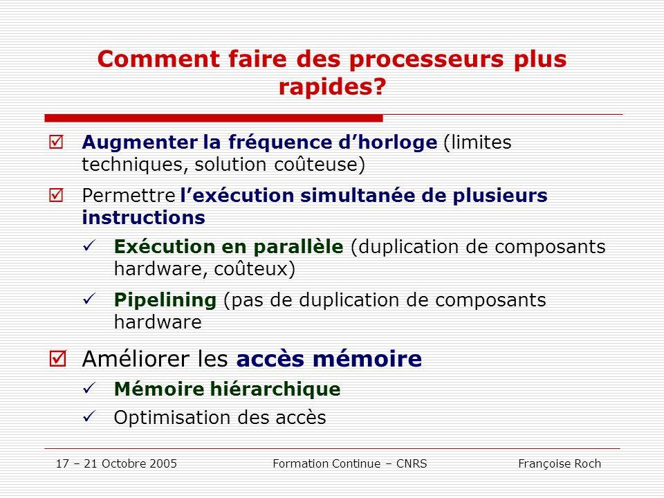 17 – 21 Octobre 2005 Formation Continue – CNRS Françoise Roch Comment faire des processeurs plus rapides? Augmenter la fréquence dhorloge (limites tec