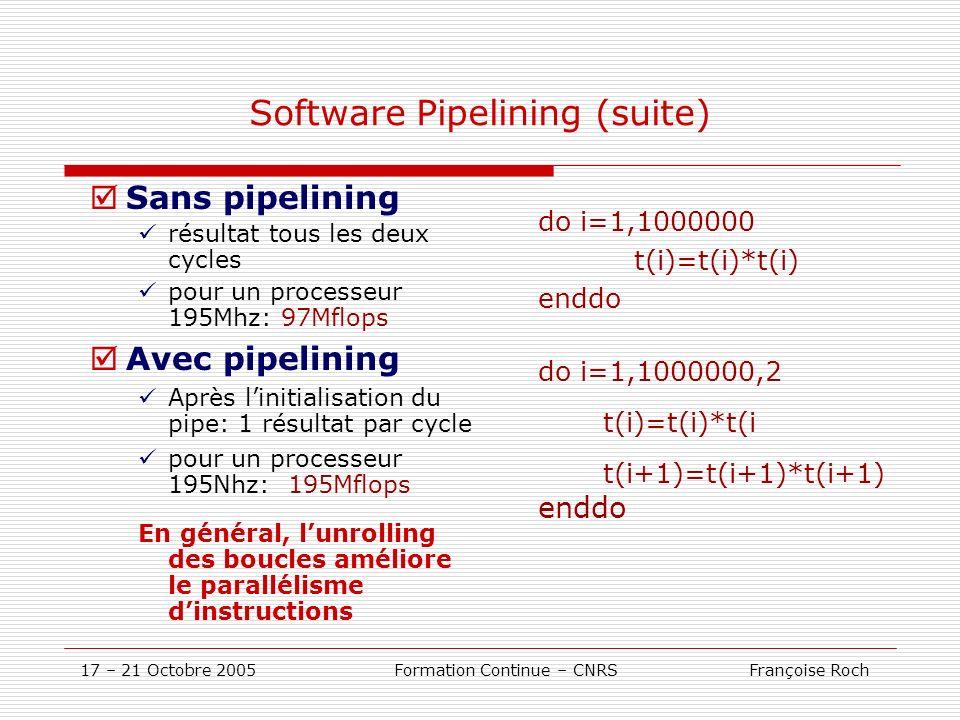 17 – 21 Octobre 2005 Formation Continue – CNRS Françoise Roch Software Pipelining (suite) Sans pipelining résultat tous les deux cycles pour un proces