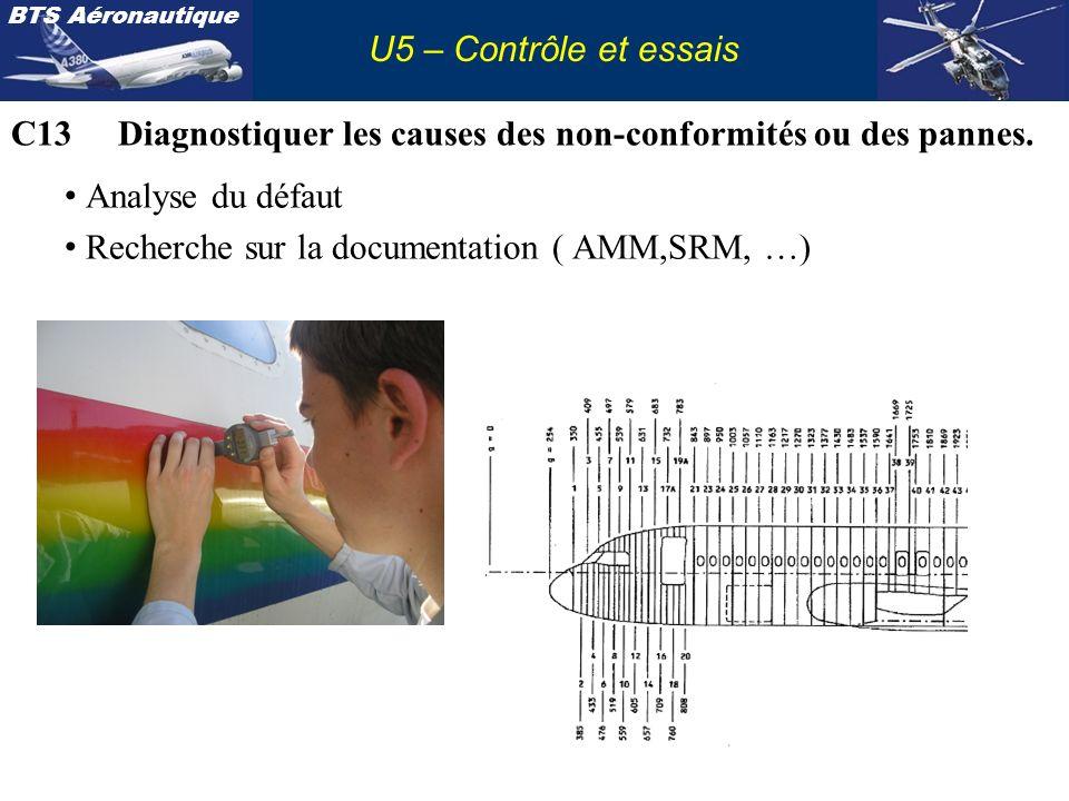 BTS Aéronautique U5 – Contrôle et essais C13Diagnostiquer les causes des non-conformités ou des pannes. Analyse du défaut Recherche sur la documentati