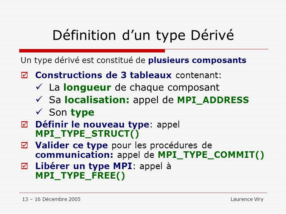 13 – 16 Décembre 2005 Laurence Viry Définition dun type Dérivé Un type dérivé est constitué de plusieurs composants Constructions de 3 tableaux conten