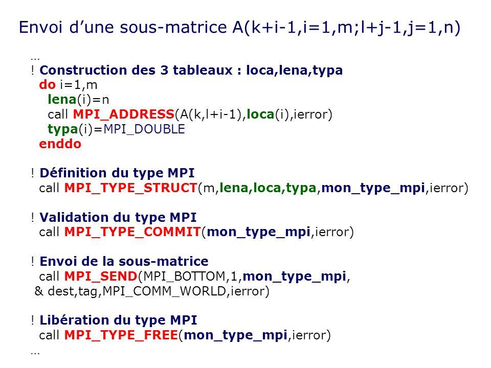 Envoi dune sous-matrice A(k+i-1,i=1,m;l+j-1,j=1,n) … ! Construction des 3 tableaux : loca,lena,typa do i=1,m lena(i)=n call MPI_ADDRESS(A(k,l+i-1),loc