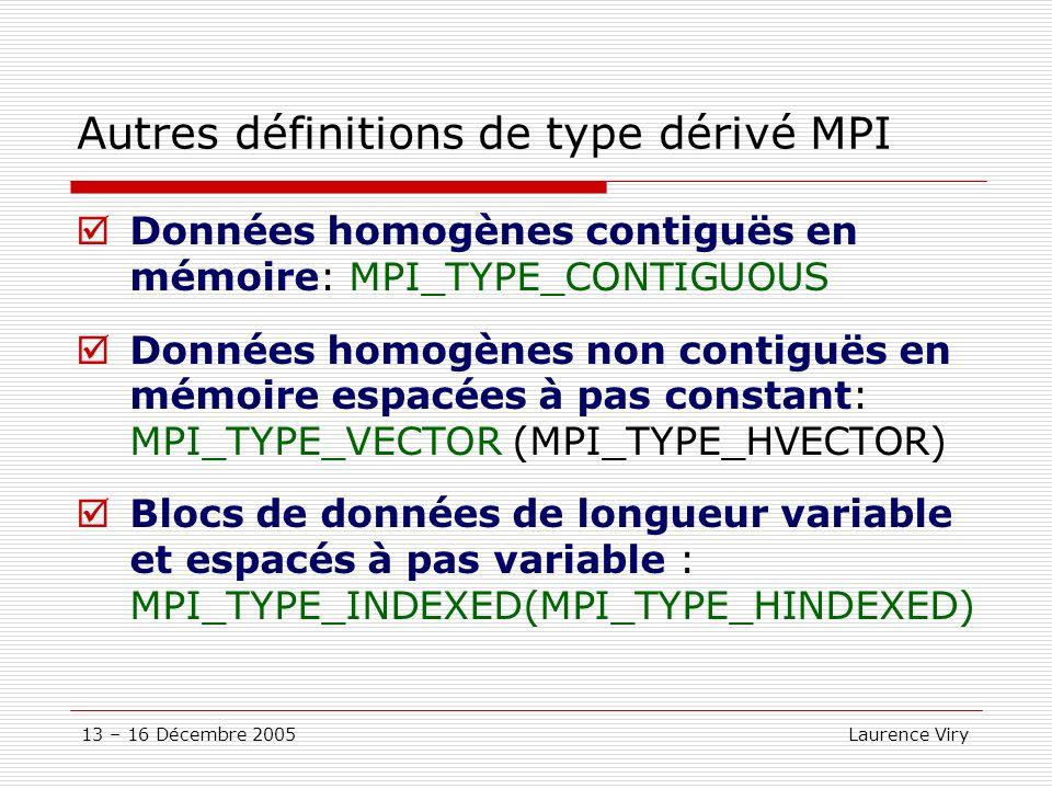 13 – 16 Décembre 2005 Laurence Viry Autres définitions de type dérivé MPI Données homogènes contiguës en mémoire: MPI_TYPE_CONTIGUOUS Données homogène