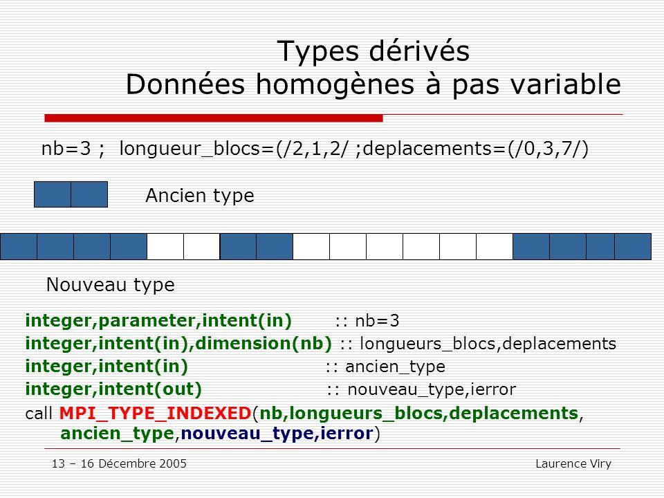 13 – 16 Décembre 2005 Laurence Viry Types dérivés Données homogènes à pas variable integer,parameter,intent(in) :: nb=3 integer,intent(in),dimension(n