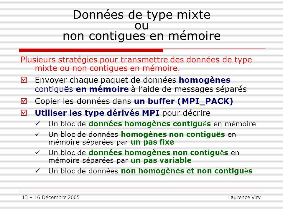 13 – 16 Décembre 2005 Laurence Viry Données de type mixte ou non contigues en mémoire Plusieurs stratégies pour transmettre des données de type mixte