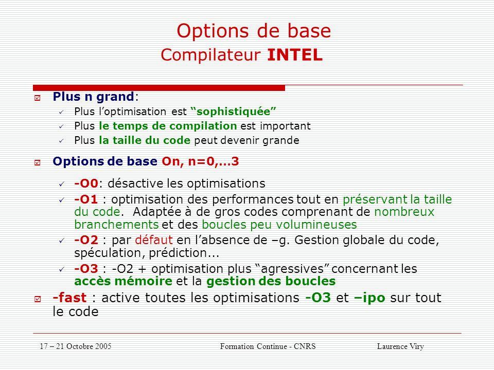 17 – 21 Octobre 2005 Formation Continue - CNRS Laurence Viry Options de base Compilateur INTEL Plus n grand: Plus loptimisation est sophistiquée Plus le temps de compilation est important Plus la taille du code peut devenir grande Options de base On, n=0,…3 -O0: désactive les optimisations -O1 : optimisation des performances tout en préservant la taille du code.