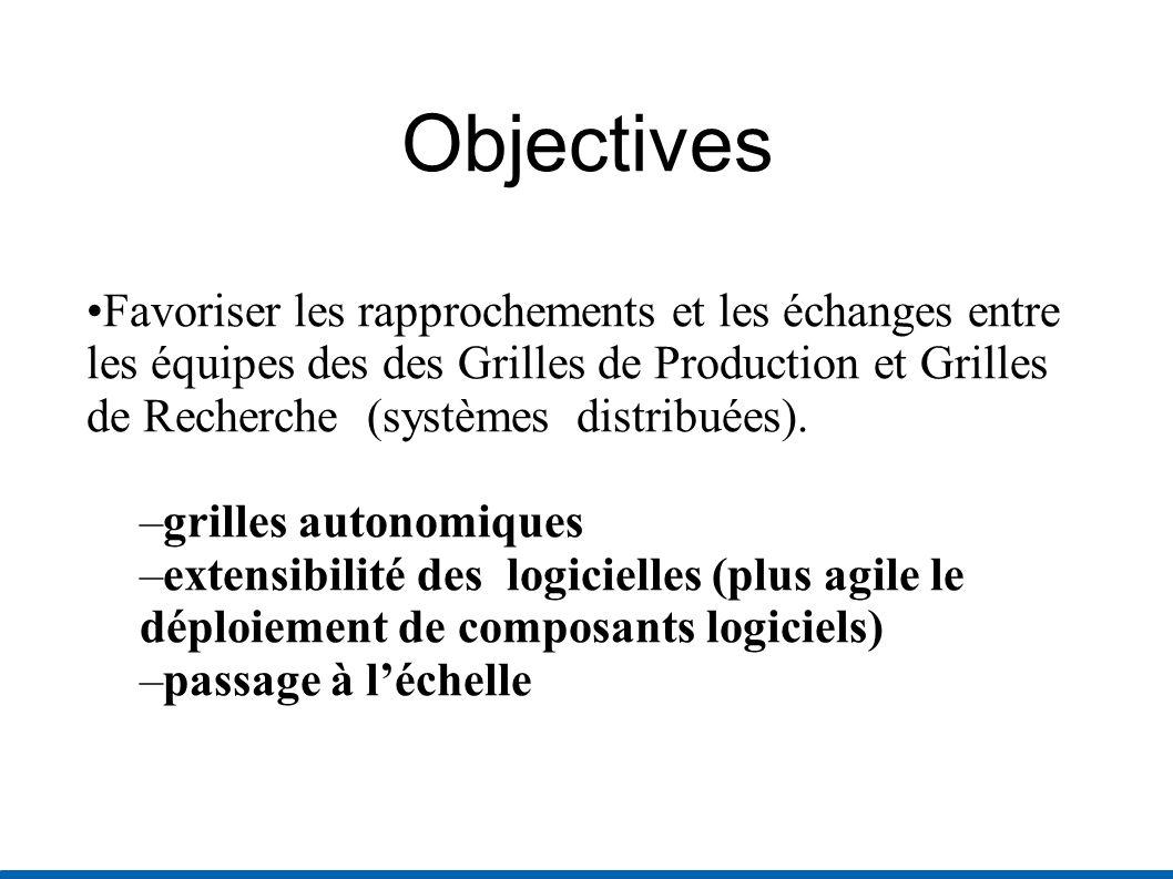 Objectives Favoriser les rapprochements et les échanges entre les équipes des des Grilles de Production et Grilles de Recherche (systèmes distribuées).