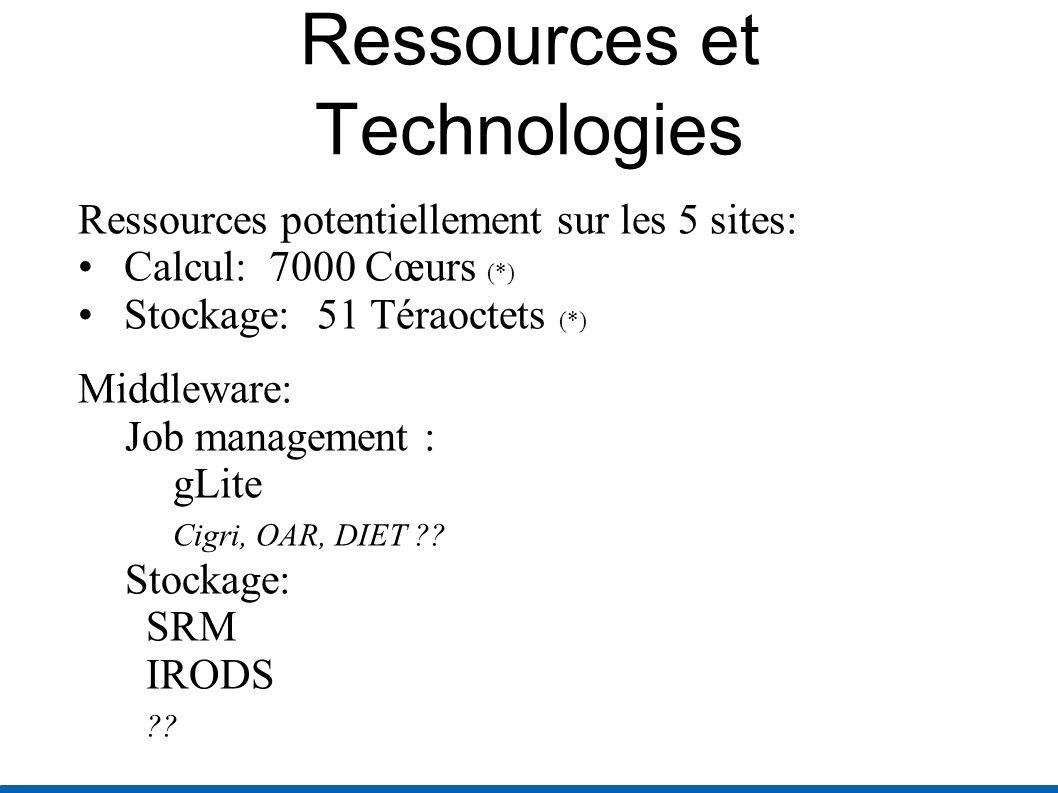 Ressources et Technologies Ressources potentiellement sur les 5 sites: Calcul:7000 Cœurs (*) Stockage:51 Téraoctets (*) Middleware: Job management : gLite Cigri, OAR, DIET ?.
