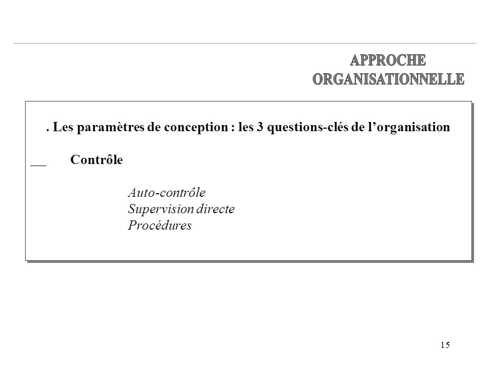15. Les paramètres de conception : les 3 questions-clés de lorganisation Contrôle Auto-contrôle Supervision directe Procédures. Les paramètres de conc