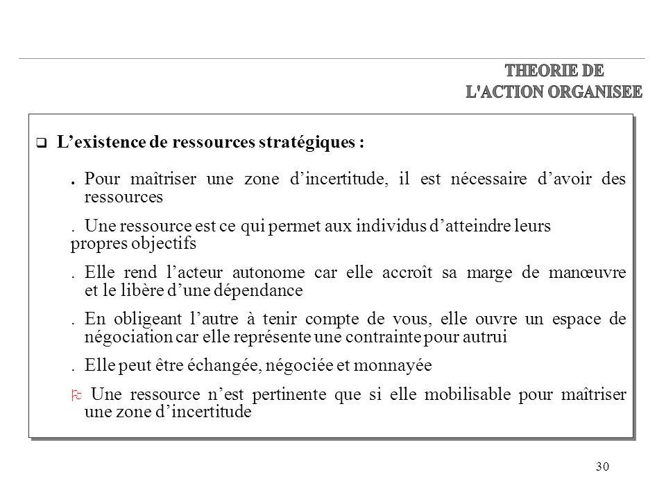 30 Lexistence de ressources stratégiques :.Pour maîtriser une zone dincertitude, il est nécessaire davoir des ressources.Une ressource est ce qui perm
