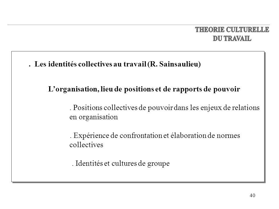 40.Les identités collectives au travail (R. Sainsaulieu) Lorganisation, lieu de positions et de rapports de pouvoir. Positions collectives de pouvoir