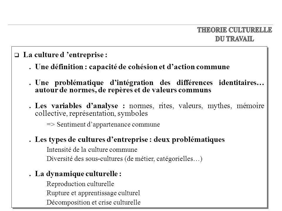 45 La culture d entreprise :.Une définition : capacité de cohésion et daction commune.Une problématique dintégration des différences identitaires… aut