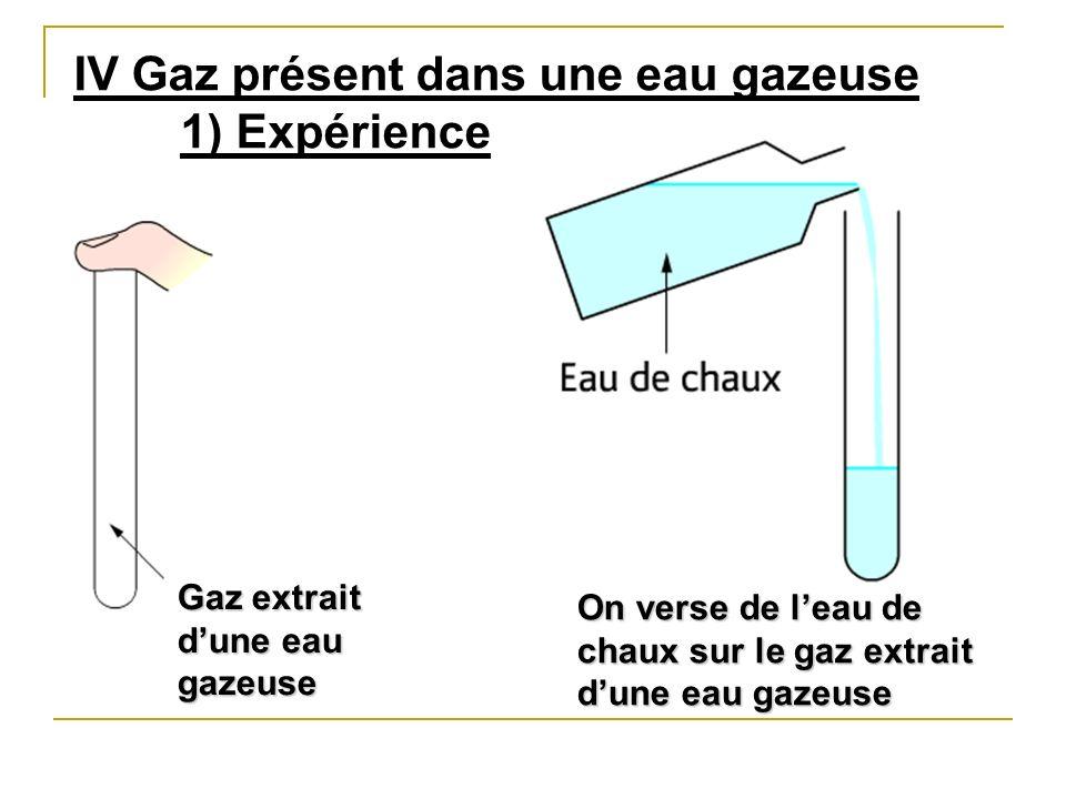 IV Gaz présent dans une eau gazeuse 1) Expérience Gaz extrait dune eau gazeuse On verse de leau de chaux sur le gaz extrait dune eau gazeuse