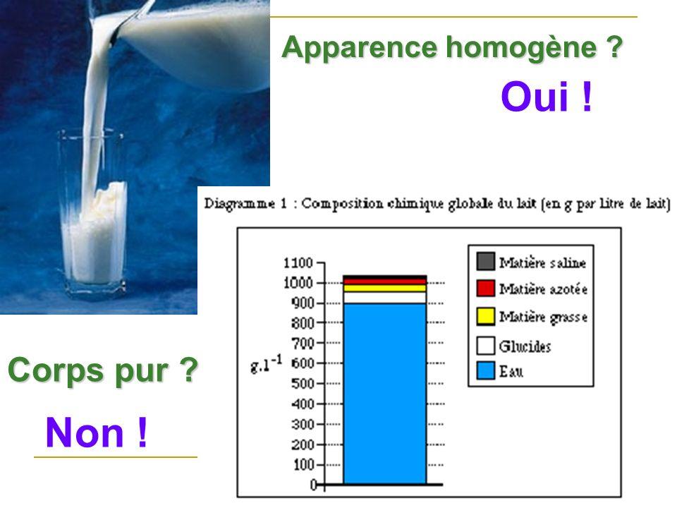 I Apparence homogène et corps purs.
