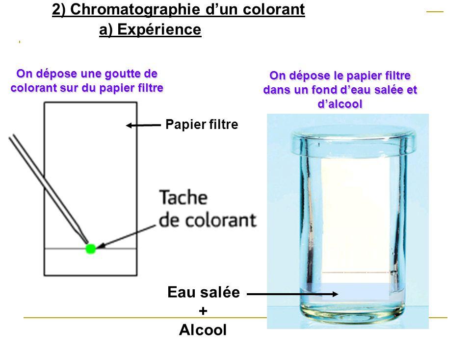 Papier filtre 2) Chromatographie dun colorant a) Expérience Eau salée + Alcool Papier filtre On dépose une goutte de colorant sur du papier filtre On dépose le papier filtre dans un fond deau salée et dalcool
