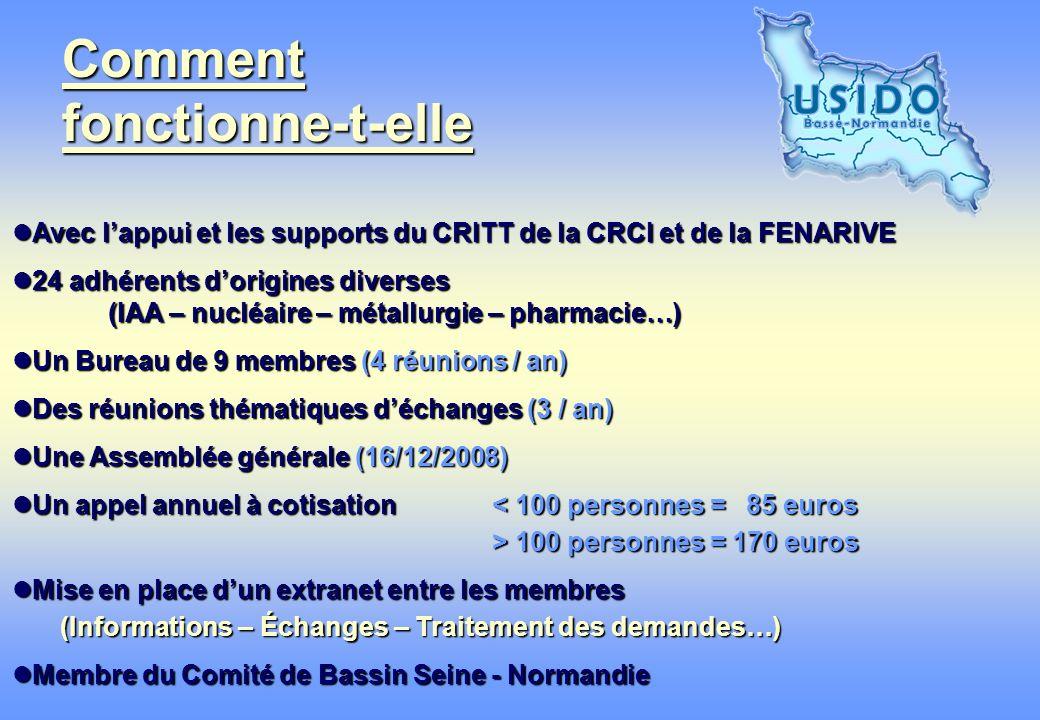 Comment fonctionne-t-elle Avec lappui et les supports du CRITT de la CRCI et de la FENARIVE Avec lappui et les supports du CRITT de la CRCI et de la FENARIVE 24 adhérents dorigines diverses 24 adhérents dorigines diverses (IAA – nucléaire – métallurgie – pharmacie…) Un Bureau de 9 membres (4 réunions / an) Un Bureau de 9 membres (4 réunions / an) Des réunions thématiques déchanges (3 / an) Des réunions thématiques déchanges (3 / an) Une Assemblée générale (16/12/2008) Une Assemblée générale (16/12/2008) Un appel annuel à cotisation < 100 personnes = 85 euros Un appel annuel à cotisation < 100 personnes = 85 euros > 100 personnes = 170 euros Mise en place dun extranet entre les membres Mise en place dun extranet entre les membres (Informations – Échanges – Traitement des demandes…) Membre du Comité de Bassin Seine - Normandie Membre du Comité de Bassin Seine - Normandie