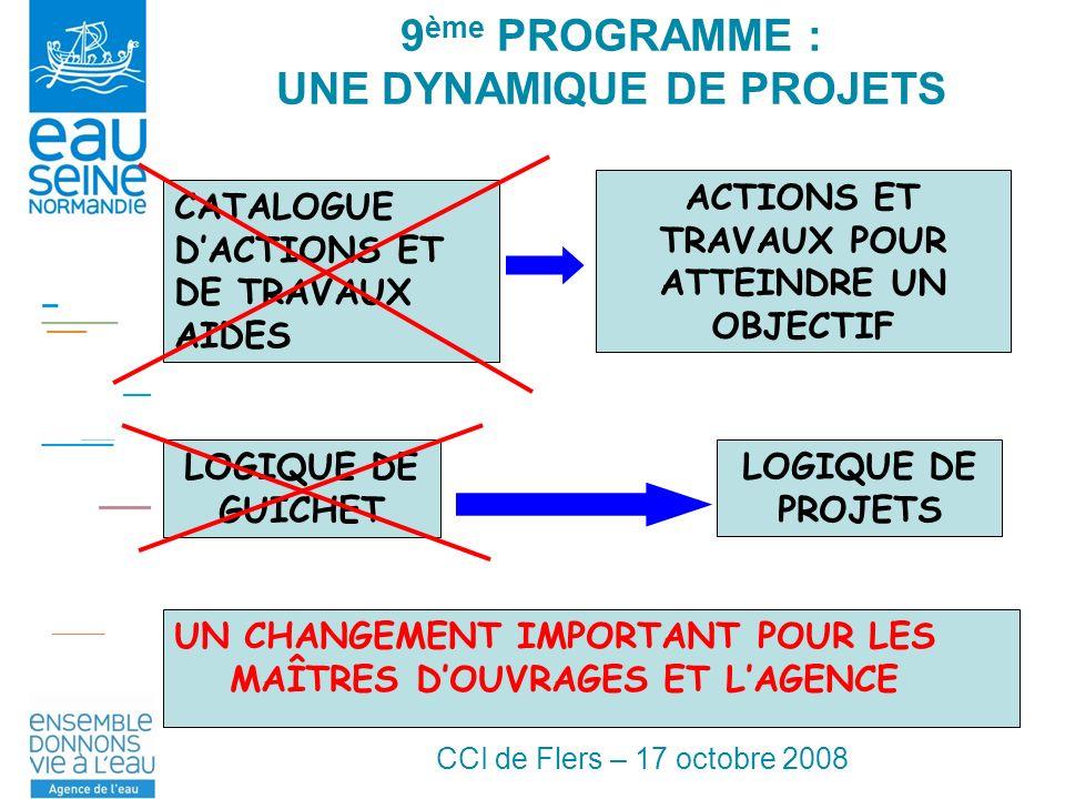 CCI de Flers – 17 octobre 2008 9 ème PROGRAMME : UNE DYNAMIQUE DE PROJETS CATALOGUE DACTIONS ET DE TRAVAUX AIDES ACTIONS ET TRAVAUX POUR ATTEINDRE UN OBJECTIF LOGIQUE DE GUICHET LOGIQUE DE PROJETS UN CHANGEMENT IMPORTANT POUR LES MAÎTRES DOUVRAGES ET LAGENCE