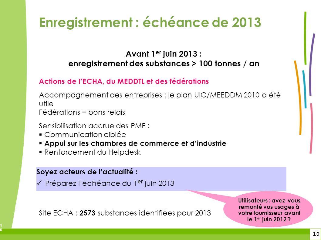10 10 Avant 1 er juin 2013 : enregistrement des substances > 100 tonnes / an Actions de lECHA, du MEDDTL et des fédérations Accompagnement des entrepr