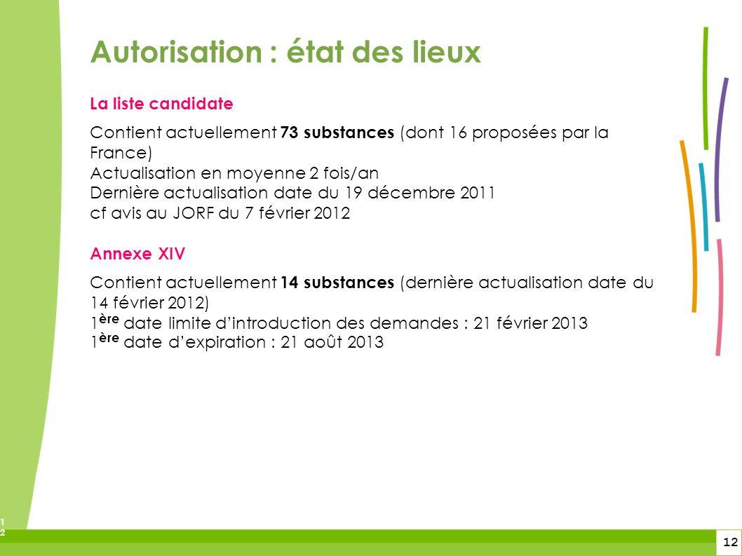 12 12 La liste candidate Contient actuellement 73 substances (dont 16 proposées par la France) Actualisation en moyenne 2 fois/an Dernière actualisati