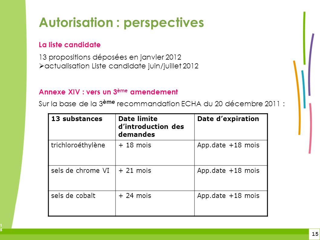 15 15 La liste candidate 13 propositions déposées en janvier 2012 actualisation Liste candidate juin/juillet 2012 Annexe XIV : vers un 3 ème amendemen