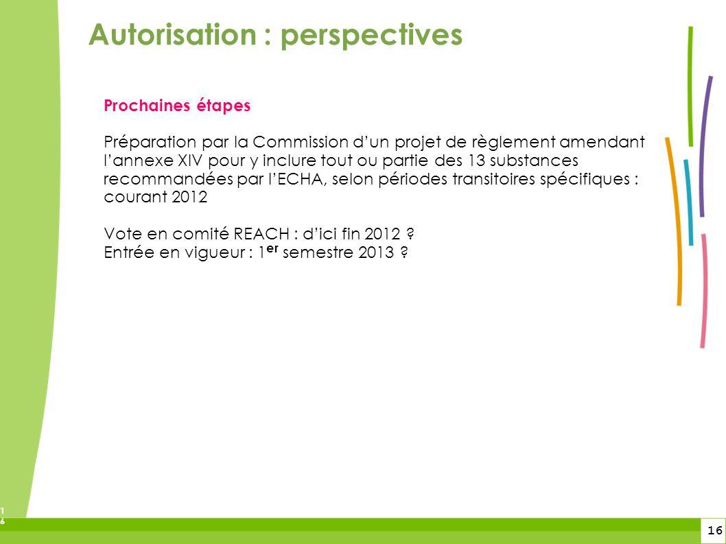16 16 Autorisation : perspectives Prochaines étapes Préparation par la Commission dun projet de règlement amendant lannexe XIV pour y inclure tout ou