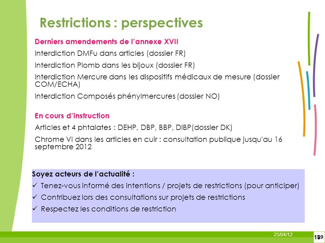 19 25/04/12 19 Derniers amendements de lannexe XVII Interdiction DMFu dans articles (dossier FR) Interdiction Plomb dans les bijoux (dossier FR) Inter