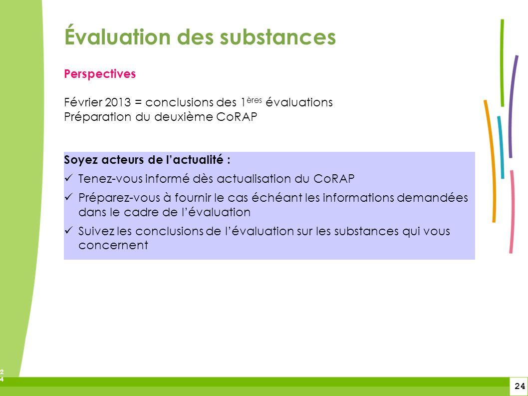 24 24 Perspectives Février 2013 = conclusions des 1 ères évaluations Préparation du deuxième CoRAP Évaluation des substances Soyez acteurs de lactuali