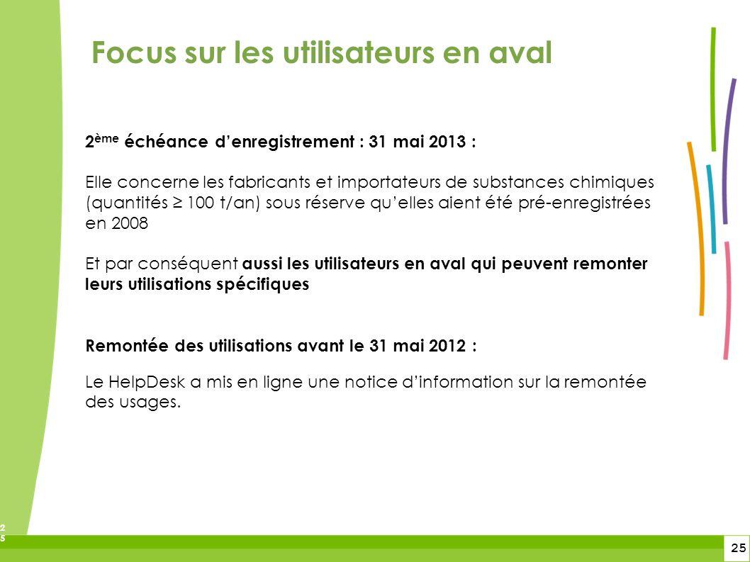 25 25 Focus sur les utilisateurs en aval 2 ème échéance denregistrement : 31 mai 2013 : Elle concerne les fabricants et importateurs de substances chi