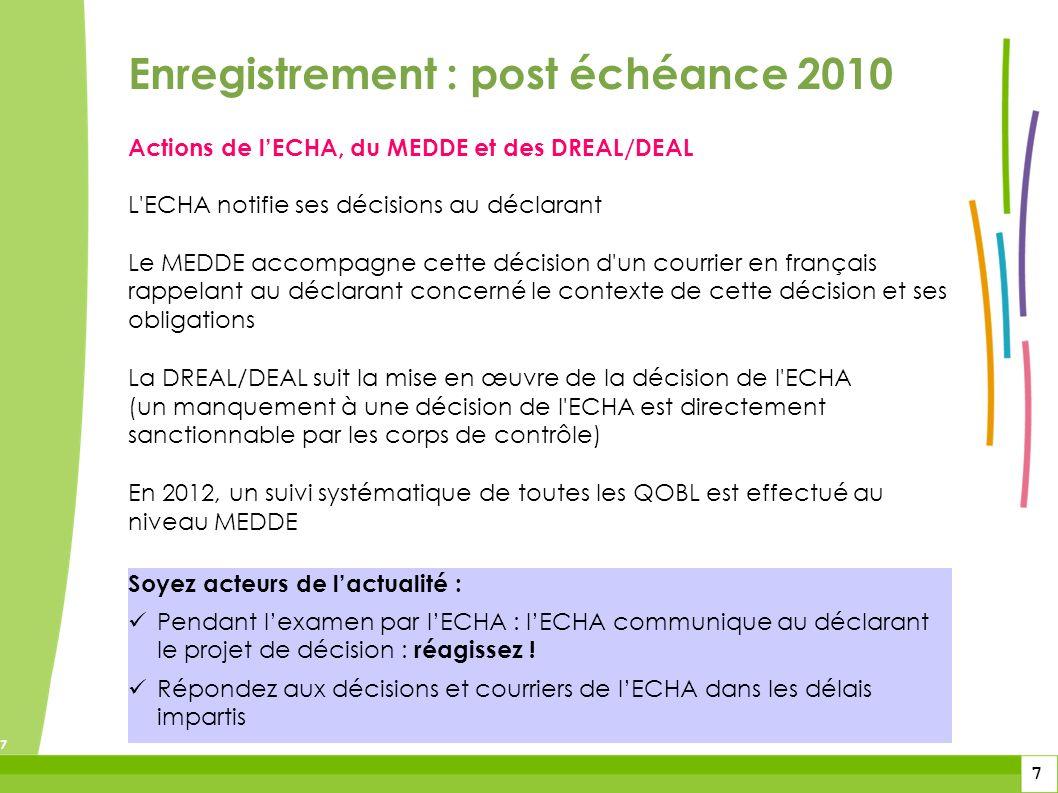 7 7 7 Actions de lECHA, du MEDDE et des DREAL/DEAL L'ECHA notifie ses décisions au déclarant Le MEDDE accompagne cette décision d'un courrier en franç