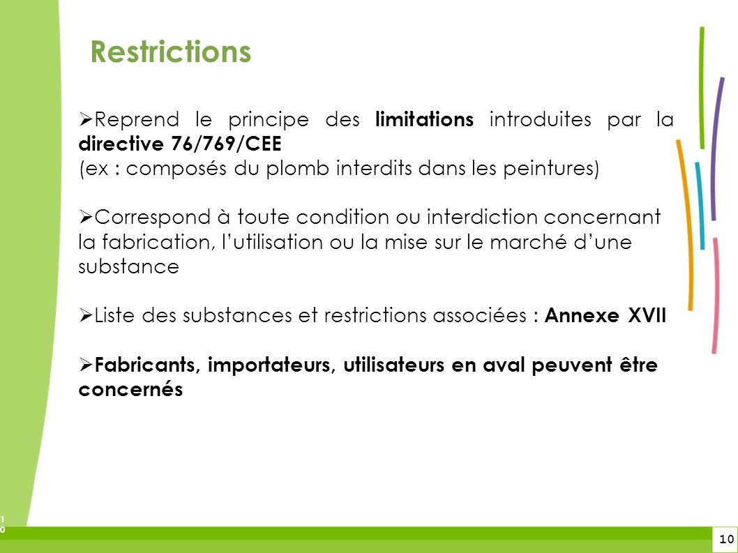 10 10 Restrictions Reprend le principe des limitations introduites par la directive 76/769/CEE (ex : composés du plomb interdits dans les peintures) C