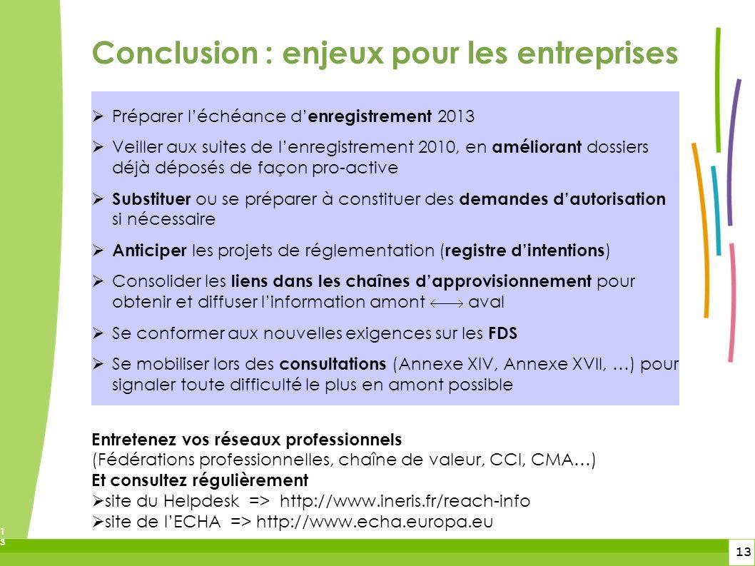 13 13 Conclusion : enjeux pour les entreprises Préparer léchéance d enregistrement 2013 Veiller aux suites de lenregistrement 2010, en améliorant doss