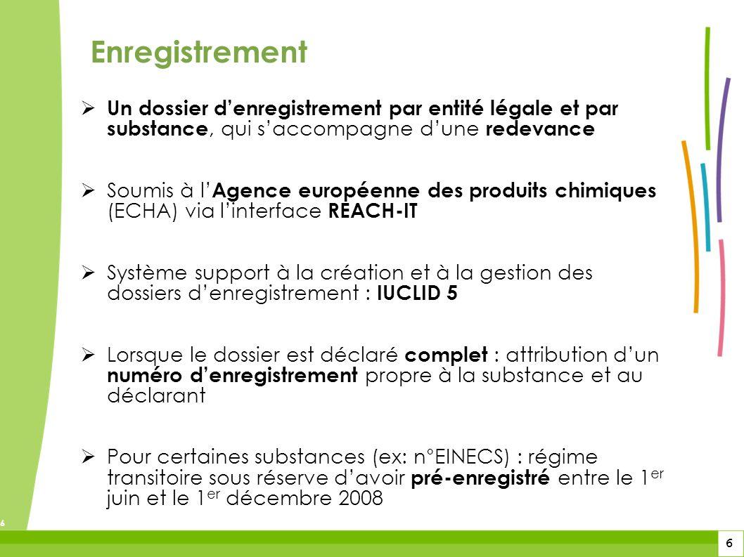 6 6 6 Enregistrement Un dossier denregistrement par entité légale et par substance, qui saccompagne dune redevance Soumis à l Agence européenne des pr