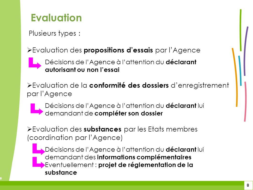 8 8 8 Evaluation Plusieurs types : Evaluation des propositions dessais par lAgence Décisions de lAgence à lattention du déclarant autorisant ou non le