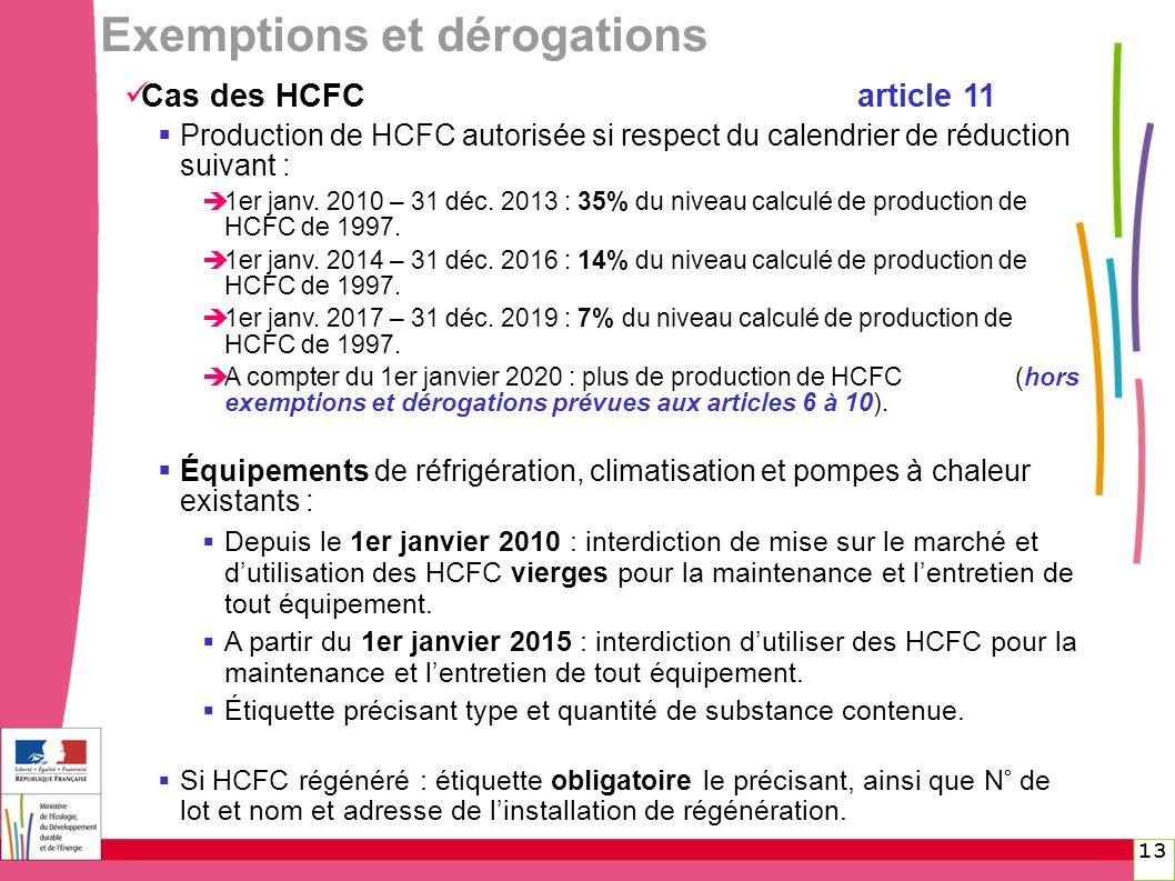 13 Cas des HCFC article 11 Production de HCFC autorisée si respect du calendrier de réduction suivant : 1er janv. 2010 – 31 déc. 2013 : 35% du niveau