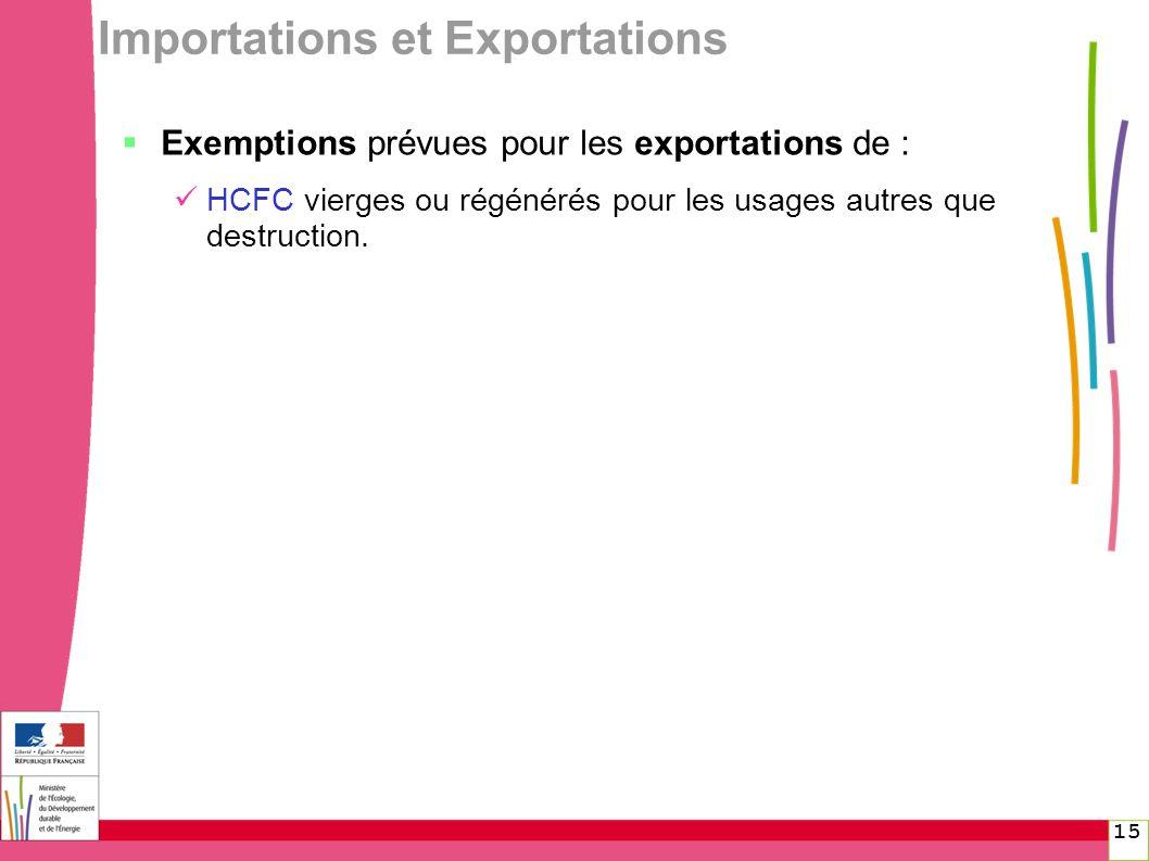 15 Importations et Exportations Exemptions prévues pour les exportations de : HCFC vierges ou régénérés pour les usages autres que destruction.
