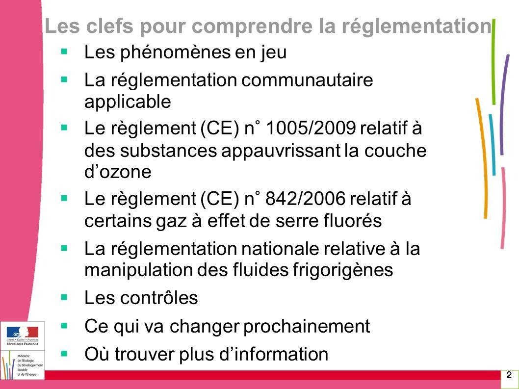 Les clefs pour comprendre la réglementation 2 Les phénomènes en jeu La réglementation communautaire applicable Le règlement (CE) n° 1005/2009 relatif