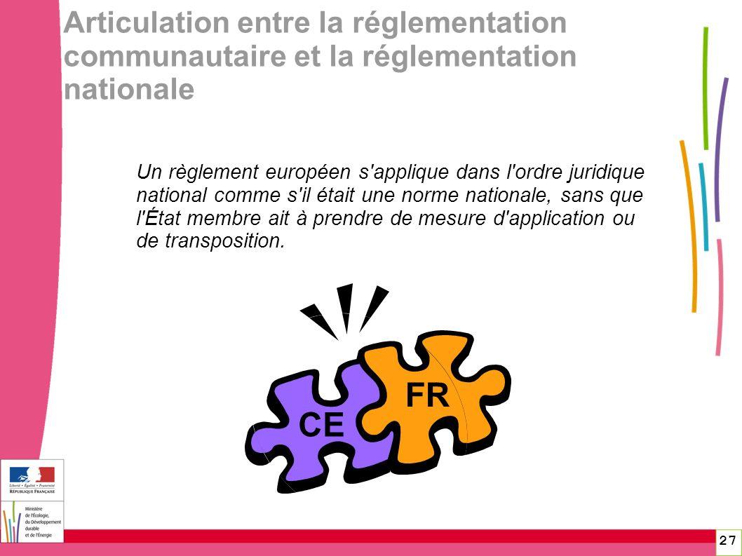 Articulation entre la réglementation communautaire et la réglementation nationale Un règlement européen s'applique dans l'ordre juridique national com