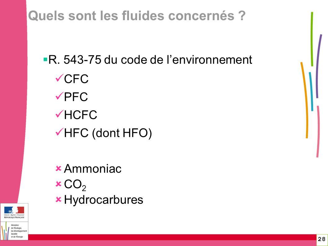 Quels sont les fluides concernés ? 28 R. 543-75 du code de lenvironnement CFC PFC HCFC HFC (dont HFO) Ammoniac CO 2 Hydrocarbures