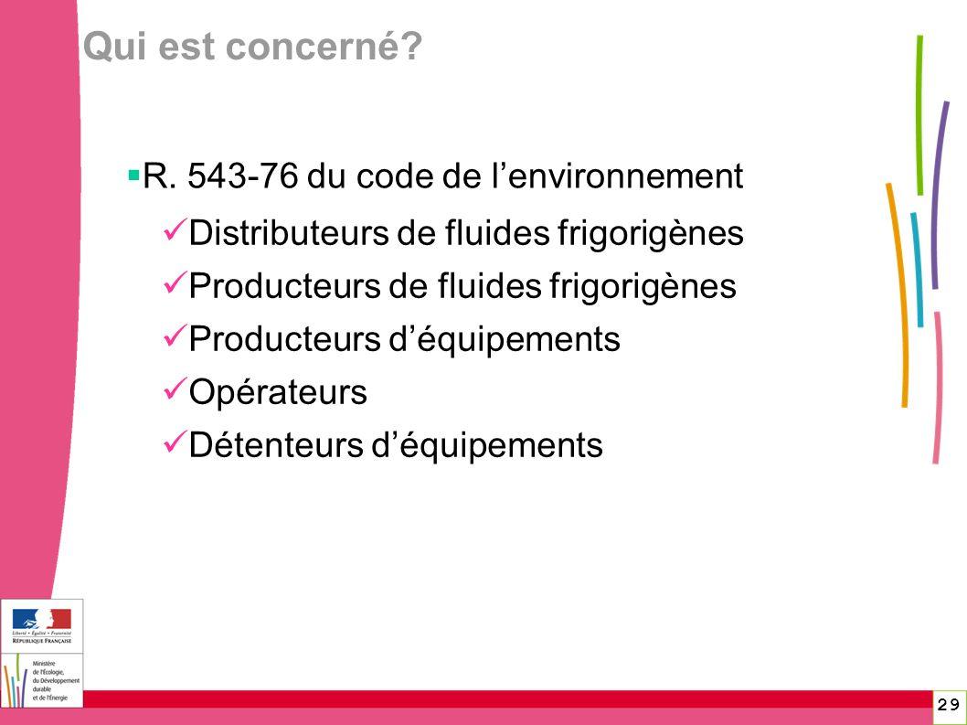 Qui est concerné? 29 R. 543-76 du code de lenvironnement Distributeurs de fluides frigorigènes Producteurs de fluides frigorigènes Producteurs déquipe