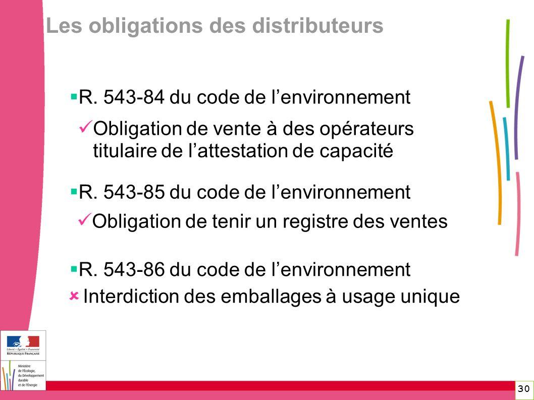 Les obligations des distributeurs 30 R. 543-84 du code de lenvironnement Obligation de vente à des opérateurs titulaire de lattestation de capacité R.