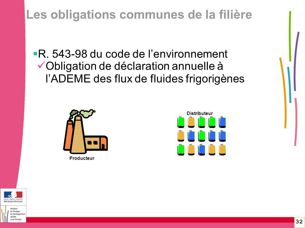 Les obligations communes de la filière 32 R. 543-98 du code de lenvironnement Distributeur Producteur Obligation de déclaration annuelle à lADEME des