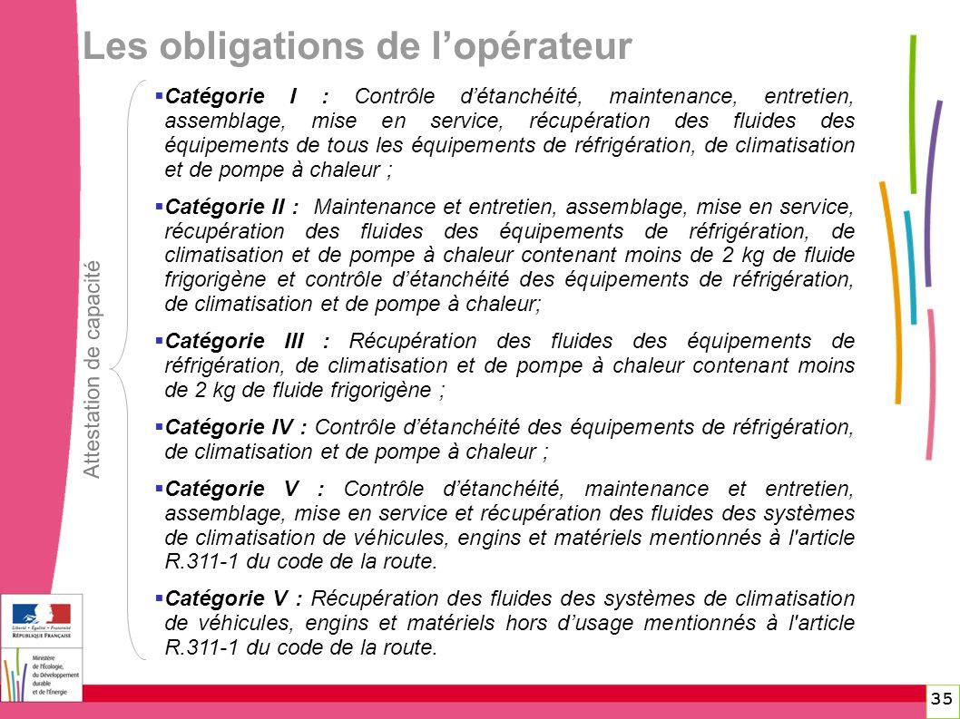35 Les obligations de lopérateur Catégorie I : Contrôle détanchéité, maintenance, entretien, assemblage, mise en service, récupération des fluides des