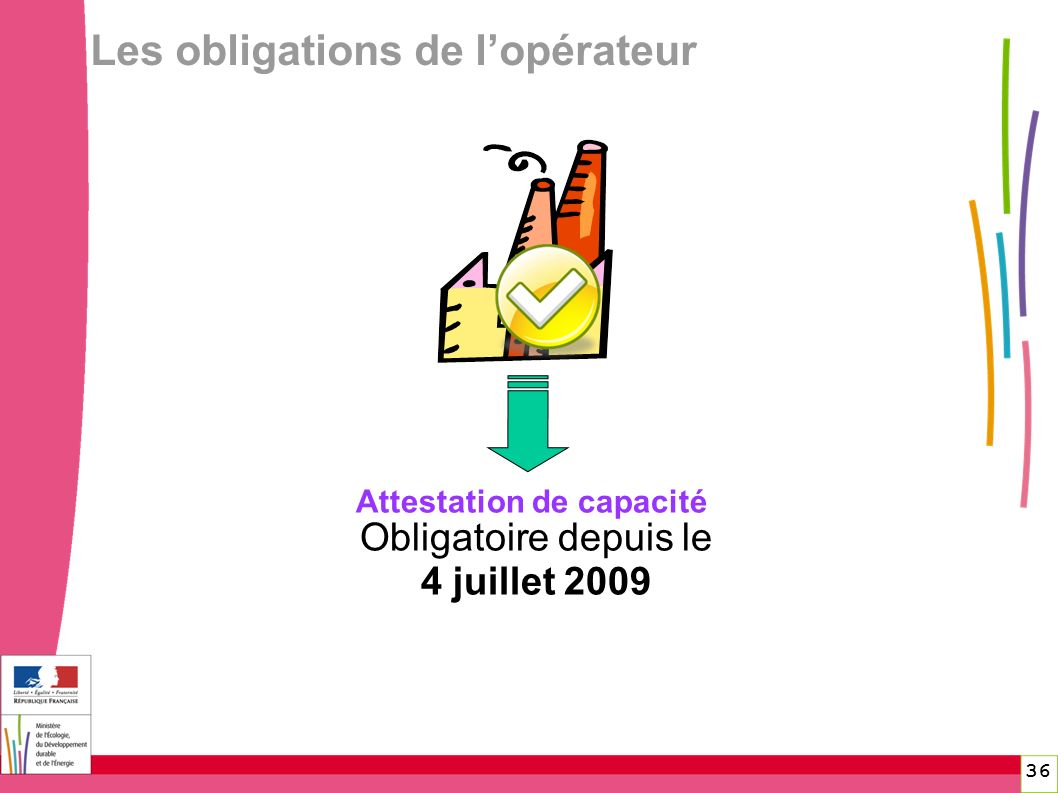 Obligatoire depuis le 4 juillet 2009 36 Les obligations de lopérateur