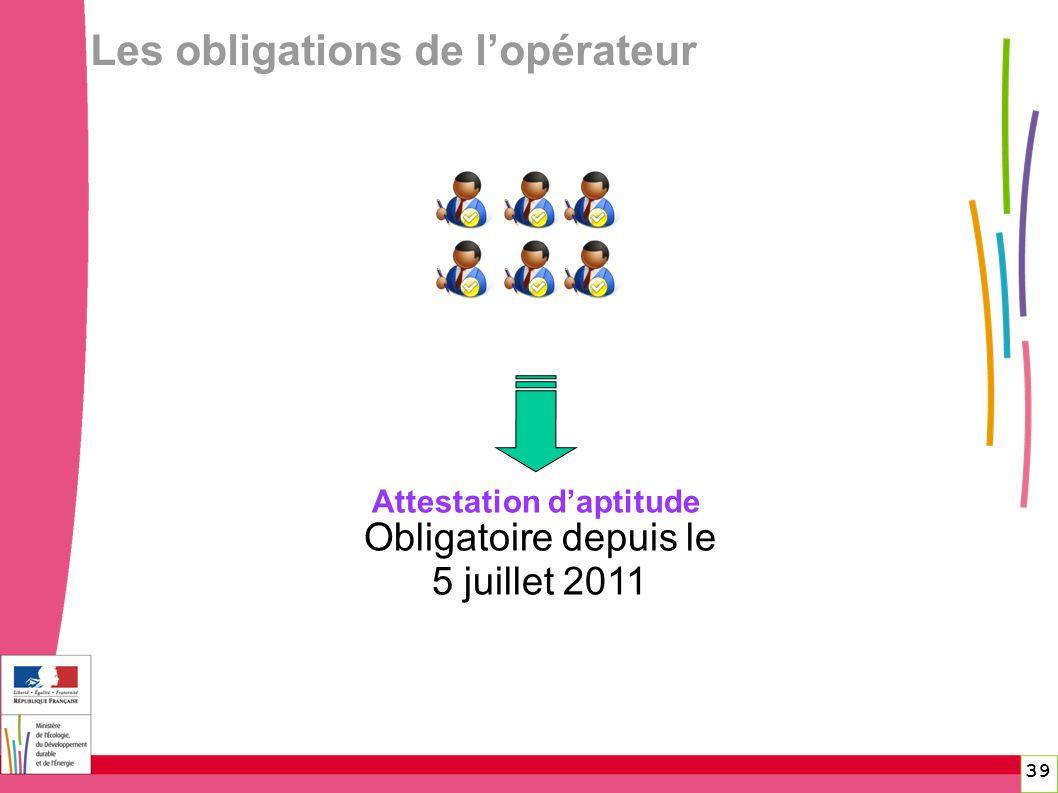 Obligatoire depuis le 5 juillet 2011 39 Les obligations de lopérateur